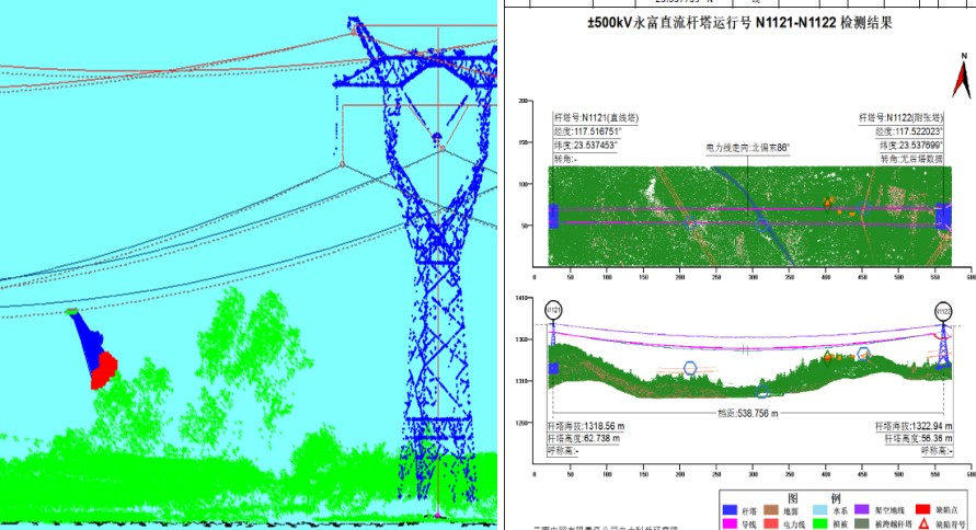 Quick detection of vegetation threats along transmission lines